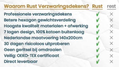 Rust vs Rest